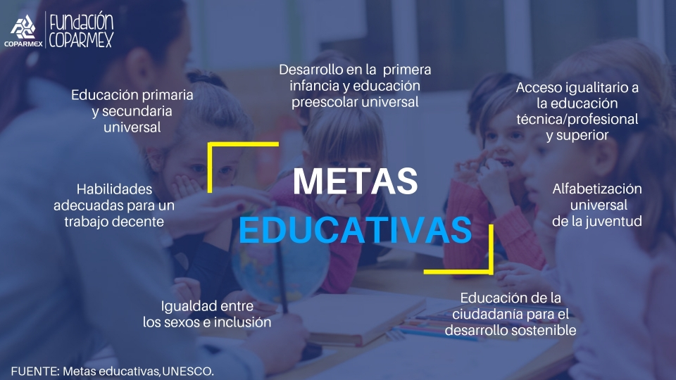Las metas Educativas